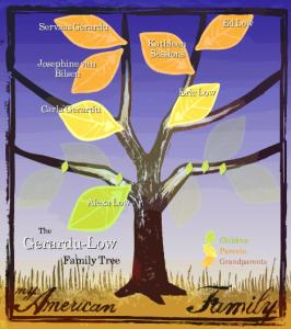 Gerardu-Low Family Tree